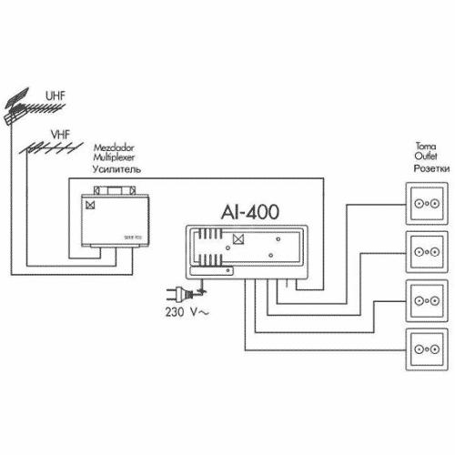 ALCAD ALCAD AI-400, Inomhusförstärkare