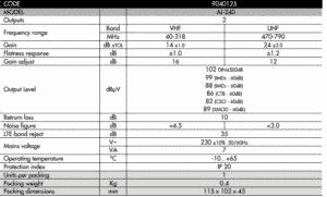 ALCAD ALCAD AI-240, Inomhusförstärkare